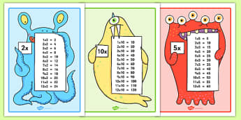 Multiplication Monsters 2x 5x and 10x Table Display Posters - display, posters