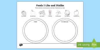 Foods I Like and Dislike Activity Sheet French  - KS2, French, Resources,food, likes, dislikes, j'aime, je n'aime pas, aliments, nourriture, sort, s