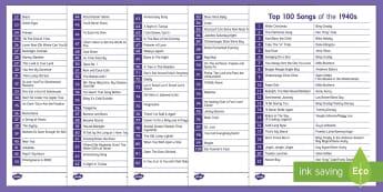 Top 100 Songs of 1940 Overview -  Singing, Tips, Elders, Activity Co-ordinators, Care Homes, Elderly Care, 1940s, Music, Quiz, Prompt