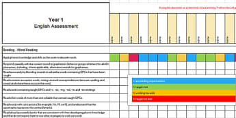 New Curriculum Year 1: Reading, Writing, Maths, Science Assessment - new curriculum, year 1, assessment, maths, english, science