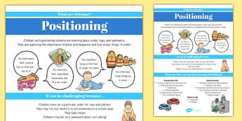 Positioning Schema Information Poster - schemas, information, poster, display