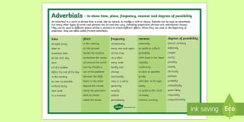 Year 4 SPaG Adverbials Word Mat