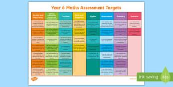 Year 6 Maths Assessment Posters - maths, assessment, poster