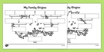 My Family Origins - Harmony Day, F-2 HASS, History, family tree, origins