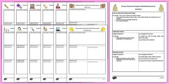 EYFS Continuous Provision Adult Support Prompt Sheet Template Pack