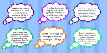 2014 Curriculum Science Assessment I need to Thought Bubbles