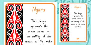 Ngaru Pattern A4 Display Poster