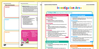 EYFS Investigation Area Continuous Provision Plan Posters 16- 26 to 40-60 Months