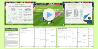 FA Cup Final: Tree Diagrams Lesson Pack - combined events, multiplication, likelihood, football, soccer
