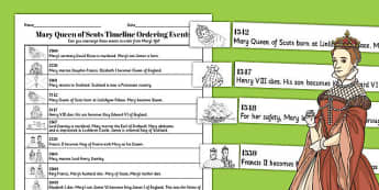 Mary Queen of Scots Timeline Ordering Events Worksheet - timeline