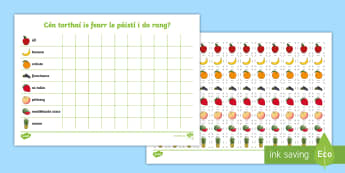 Favourite Fruit Pictogram Activity Sheet Gaeilge - Food, pictogram, information handling, fruit, sorting, bia, pictiúrgram, worksheet, laimhseáil son