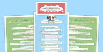 GIRFEC Poster Pack - girfec, poster, pack, getting it right for every child, display