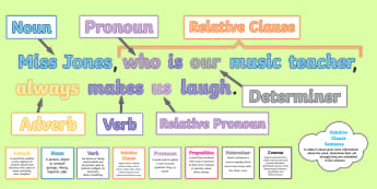 UKS2 Features of Sentences Display Pack - UKS2, year 6, Year 5, Y5, Y6, sentences, multi-clause, single-clause, passive, active, colons, semic