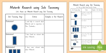 Solo Taxonomy Matariki Research Assessment Tracker - Solo Taxonomy, Matariki, Self Assessment, Research, Assessment, NZ, New Zealand, Solo, progression