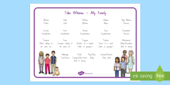 Family Relationships Word Mat English/Te Reo Maori
