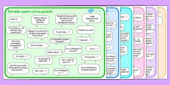 Întrebări pentru citirea ghidată - Planșă - întrebări, citire ghidată, planșă, lectură, citire, romanian, materiale, materiale didactice, română, romana, material, material didactic