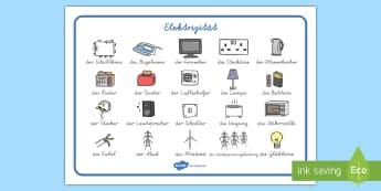 Elektrizität Wortschatz: Querformat - Elektrogeräte, elektrische Geräte, Strom, Lernhilfe, Schreibhilfe,German