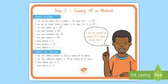 Stage 2 Maths Display Posters - Numeracy Project, Stage 2, nz Maths, Year 1 maths, New Entrants Maths,