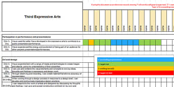 REQUEST Scottish Curriculum for Excellence Third Expressive Arts Assessment Spreadsheet-Scottish