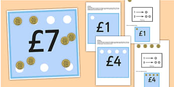 Workstation Pack 1-10 Pound Coin Money Matching Cards - Autism, ASD, TEACCH approach, life skills, functional skills, coins