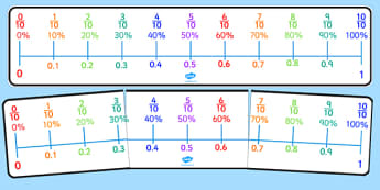 Percentages, Decimals and Fractions Number Line Tenths - number line