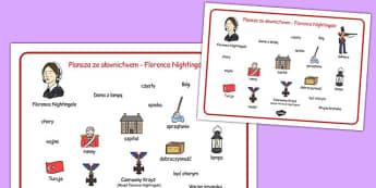 Plansza ze słownictwem Florence Nightingale po polsku- znane
