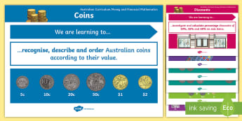 Money and Financial Mathematics Content Descriptor Display Posters - money, finance, coin, note, coins, notes, money and financial mathematics, number, algebra, maths, m