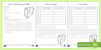 Greenhouse Temperature STEM Activity and Resource Pack - strawberries, strawberry plants, strawberry farming, strawberry picking, strawberry plant life cycle