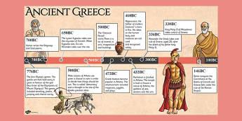 Ancient Greece Timeline PowerPoint - ancient greece, timeline