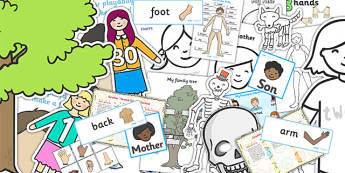 Ourselves EYFS Lesson Plan, Enhancement Ideas and Resources Pack - ourselves
