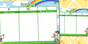 Spring Topic KWL Grid - KWL, Know, Learn, Want, Spring, Flowers