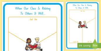New Zealand Key Competencies Y Chart Display Posters - New Zealand, Key Competencies, KC, Thinking, Understanding Language Symbols and Texts, Relating to O