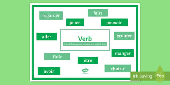 French Verbs with Definition and Examples Display Poster - French, Grammar, poster, display, verbs,French