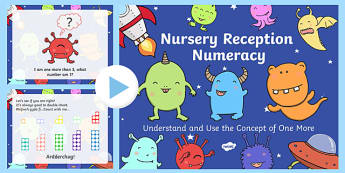 Nursery Reception Numeracy Understand and Use the Concept of One More - welsh, cymraeg, Numeracy, One more' number line