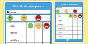 Tabla de recompensas editable - tabla de recompensas, resompensa, comportamiento, actividad, sentimientos, emociones, comportarse,Sp