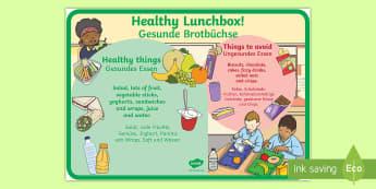 Healthy and Unhealthy Lunchbox Food Display Poster - English/German - Healthy and Unhealthy Lunchbox Food Poster - lunchbox, poster, EAL, English-German,German-translatio