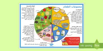 ملصق مجموعات الطعام  - الأكل الصحي، الطعام، الطعام الصحي، عربي، مجموعات الطع