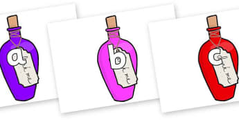 Phase 2 Phonemes on Drink Me Bottles - Phonemes, phoneme, Phase 2, Phase two, Foundation, Literacy, Letters and Sounds, DfES, display