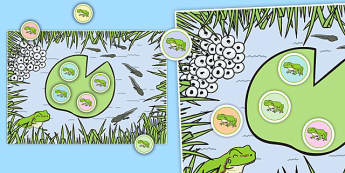 One More and One Less Frog Game Pack - frog, game, pack, more