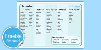 Adverb Word Mat - verb, adverb, describing word, mat, mats, word mat, writing aid, ks2, grammer, English, learning to write