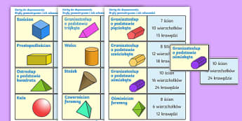 Karty Bryły geometryczne i ich własności - bryły, geometryczne, geometria, matematyka, figury, obrotowe, karty, karcianka, karciana, gra, wła
