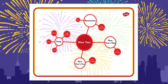 New Year Concept Map - new year, concept map, concept, map, years