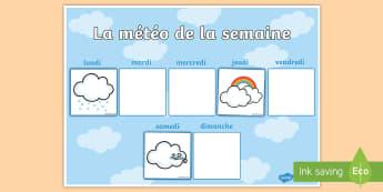 Poster d'affichage : La météo de la semaine - Les jours, days, météo, weather, tableau, cycle 1,French