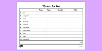 Spelling List An Trá Activity Sheet - Irish, worksheet