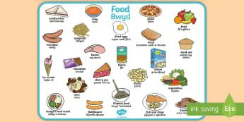 Food Word Mat English/Welsh - bwyd, second language, incidental , cwricwlwm Cymreig,