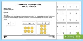 Commutative Property Activity Mat - Properties of Multiplication, Commutative property, Multiplication, Factors, Products