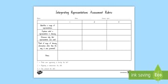 Interpreting Representations Rubric Assessment Tracker  - New Zealand Science Capabilities, science, capabilities, primary school, observations, evidence, mak
