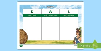 Atzecs KWL Grid - aztecs, societies, kwl grids, what we would like to know, what would you like to find out about,