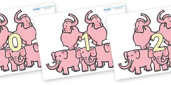 Numbers 0-100 on Five Elephants - 0-100, foundation stage numeracy, Number recognition, Number flashcards, counting, number frieze, Display numbers, number posters