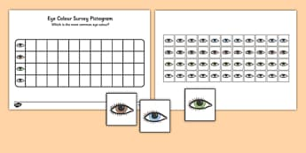 Eye Colour Survey Pictogram - eye colour, pictogram, ourselves, all about me, survey, numeracy, graphs